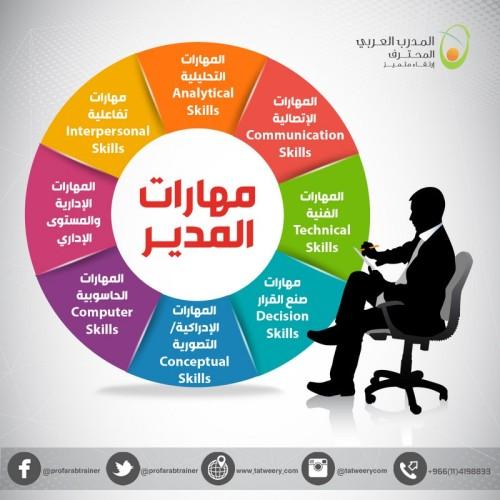 مهارات المدير